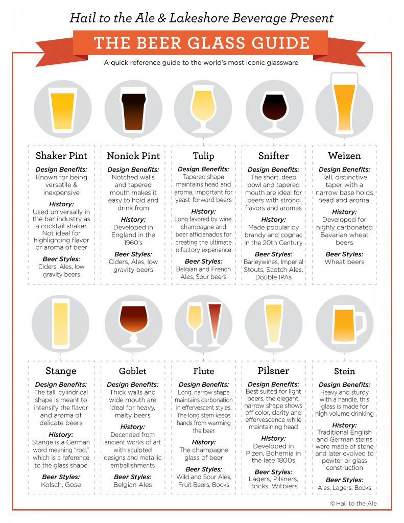The Beer Glass Guide: A quick reference guide to the world's most iconic glassware
